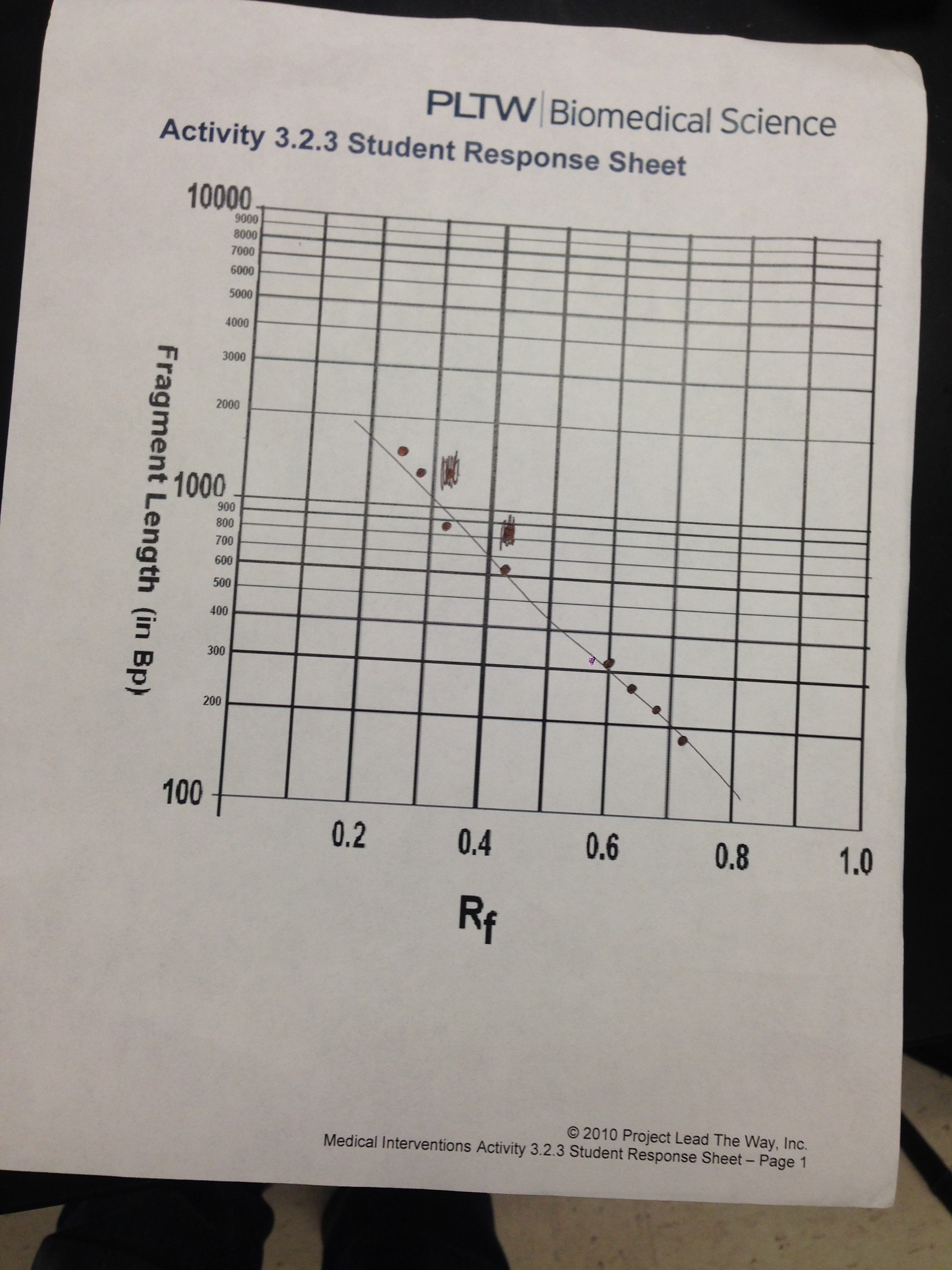 pltw activity 3.2 3 student response sheet answer key
